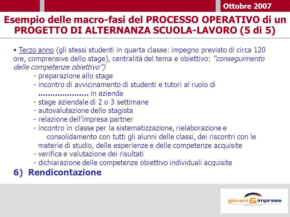 Ottobre 2007 Esempio delle macro-fasi del PROCESSO OPERATIVO di un PROGETTO DI ALTERNANZA SCUOLA-LAVORO (5 di 5) Terzo anno (gli stessi studenti in quarta classe: impegno previsto di circa 120 ore, comprensive dello stage), centralità del tema e obiettivo: conseguimento delle competenze obiettivo ) - preparazione allo stage - incontro di avvicinamento di studenti e tutori al ruolo di ………………...