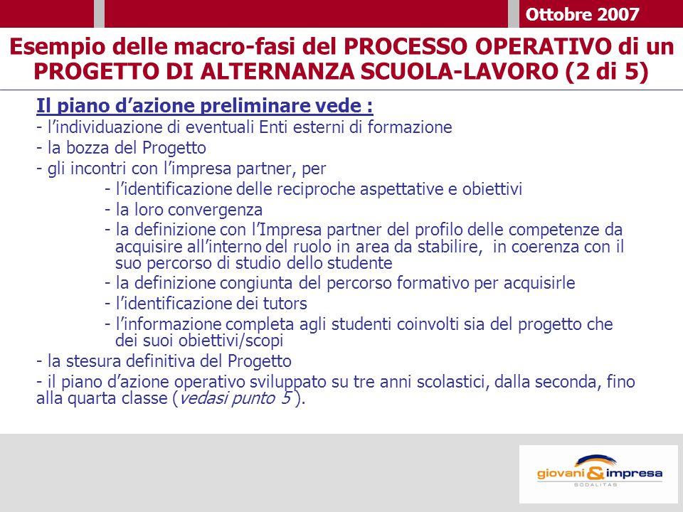 Ottobre 2007 Il piano d'azione preliminare vede : - l'individuazione di eventuali Enti esterni di formazione - la bozza del Progetto - gli incontri con l'impresa partner, per - l'identificazione delle reciproche aspettative e obiettivi - la loro convergenza - la definizione con l'Impresa partner del profilo delle competenze da acquisire all'interno del ruolo in area da stabilire, in coerenza con il suo percorso di studio dello studente - la definizione congiunta del percorso formativo per acquisirle - l'identificazione dei tutors - l'informazione completa agli studenti coinvolti sia del progetto che dei suoi obiettivi/scopi - la stesura definitiva del Progetto - il piano d'azione operativo sviluppato su tre anni scolastici, dalla seconda, fino alla quarta classe (vedasi punto 5 ).
