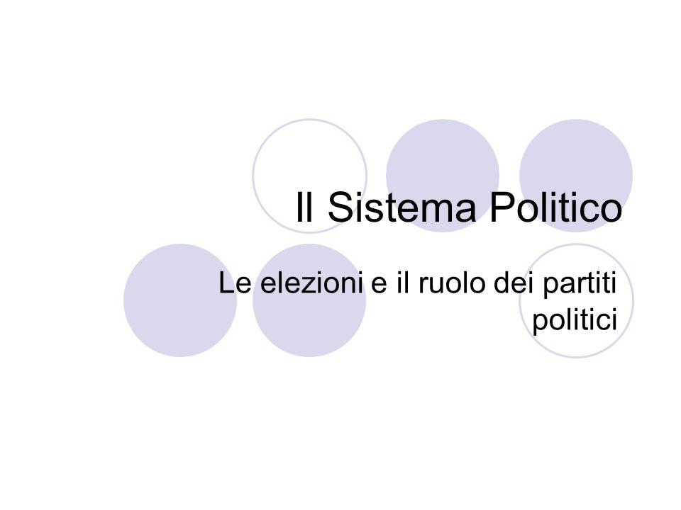 Il Sistema Politico Le elezioni e il ruolo dei partiti politici