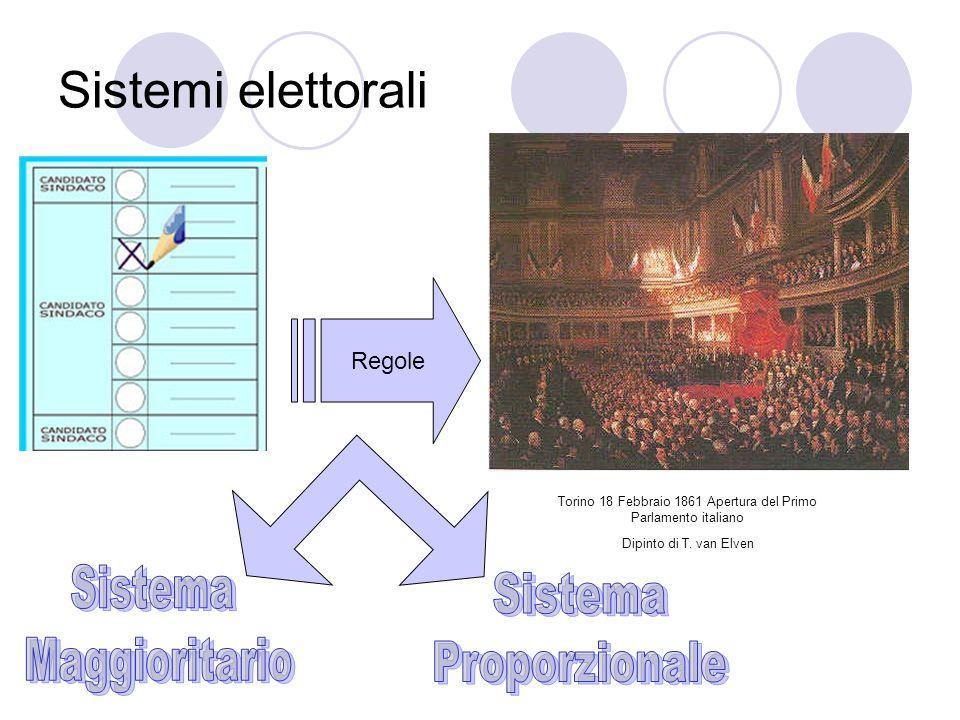 Sistemi elettorali Torino 18 Febbraio 1861 Apertura del Primo Parlamento italiano Dipinto di T. van Elven Regole