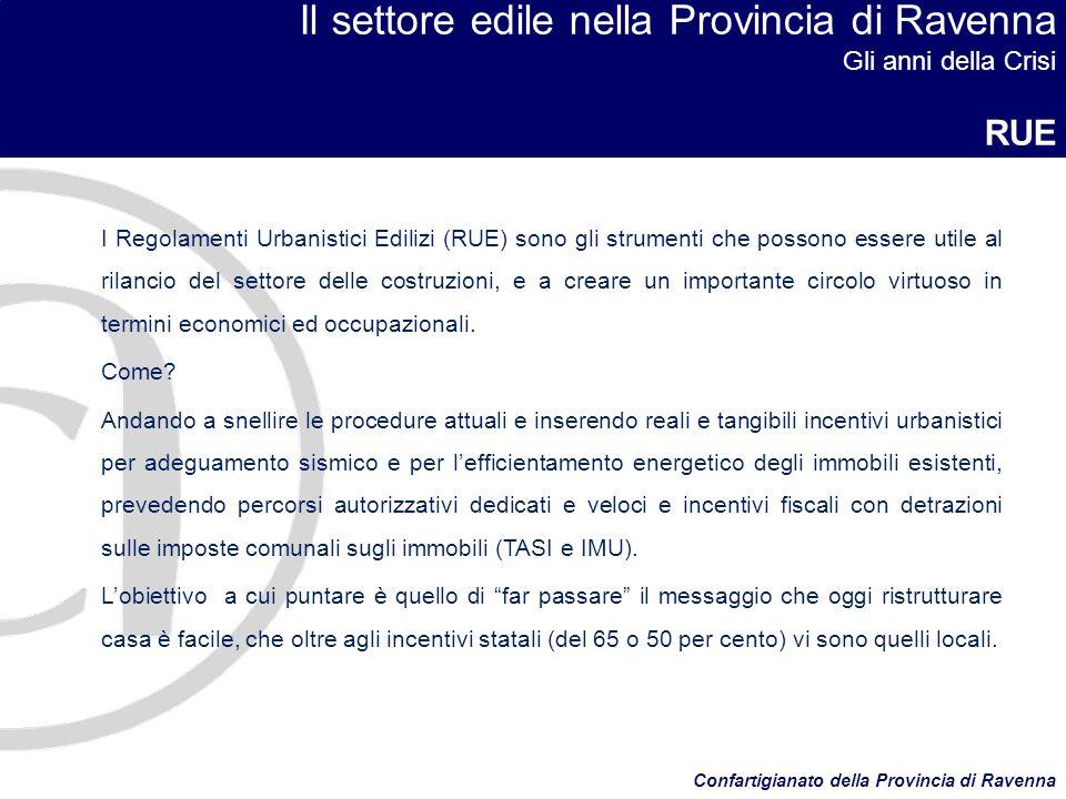 Il settore edile nella Provincia di Ravenna Gli anni della Crisi RUE Confartigianato della Provincia di Ravenna I Regolamenti Urbanistici Edilizi (RUE) sono gli strumenti che possono essere utile al rilancio del settore delle costruzioni, e a creare un importante circolo virtuoso in termini economici ed occupazionali.