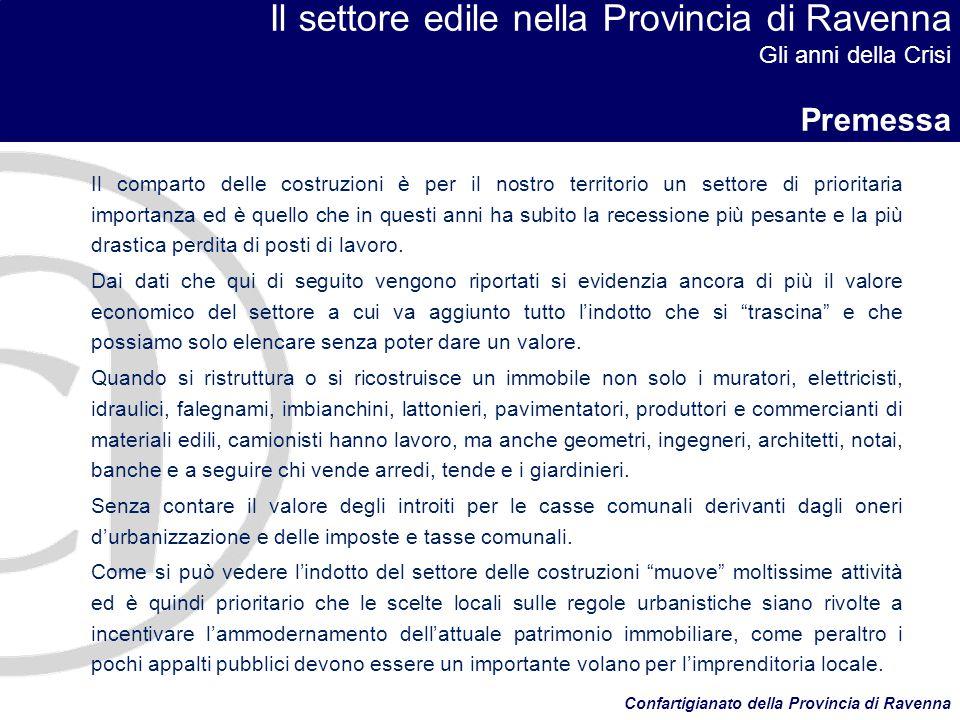Il settore edile nella Provincia di Ravenna Gli anni della Crisi Imprese del settore delle costruzioni iscritte al registro imprese Confartigianato della Provincia di Ravenna Provincia di Ravenna