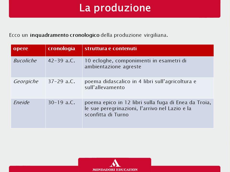 La produzione Ecco un inquadramento cronologico della produzione virgiliana.