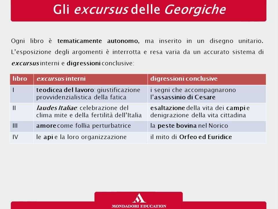 Gli excursus delle Georgiche Ogni libro è tematicamente autonomo, ma inserito in un disegno unitario.
