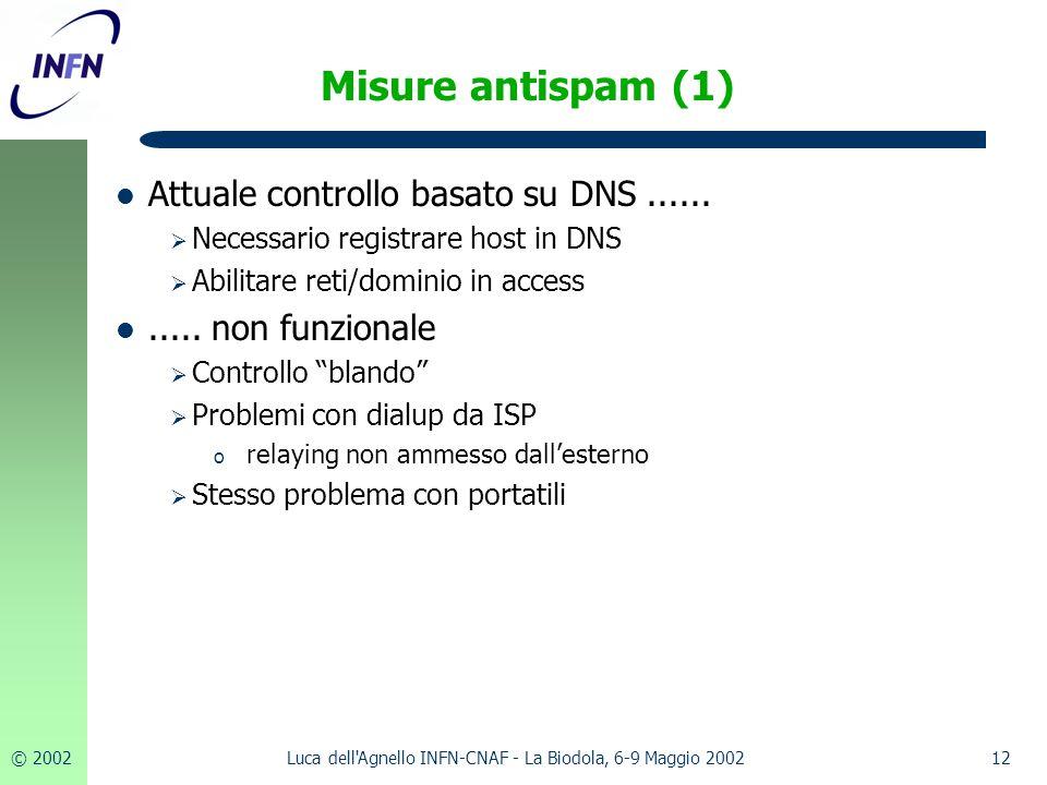 © 200212Luca dell Agnello INFN-CNAF - La Biodola, 6-9 Maggio 2002 Misure antispam (1) Attuale controllo basato su DNS......