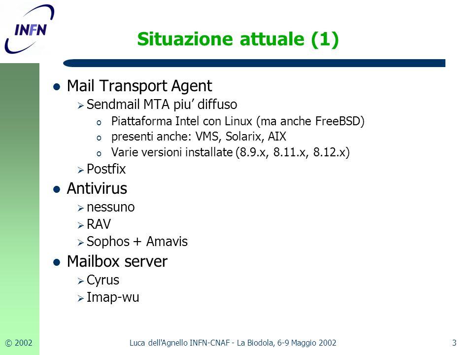 © 20023Luca dell Agnello INFN-CNAF - La Biodola, 6-9 Maggio 2002 Situazione attuale (1) Mail Transport Agent  Sendmail MTA piu' diffuso o Piattaforma Intel con Linux (ma anche FreeBSD) o presenti anche: VMS, Solarix, AIX o Varie versioni installate (8.9.x, 8.11.x, 8.12.x)  Postfix Antivirus  nessuno  RAV  Sophos + Amavis Mailbox server  Cyrus  Imap-wu