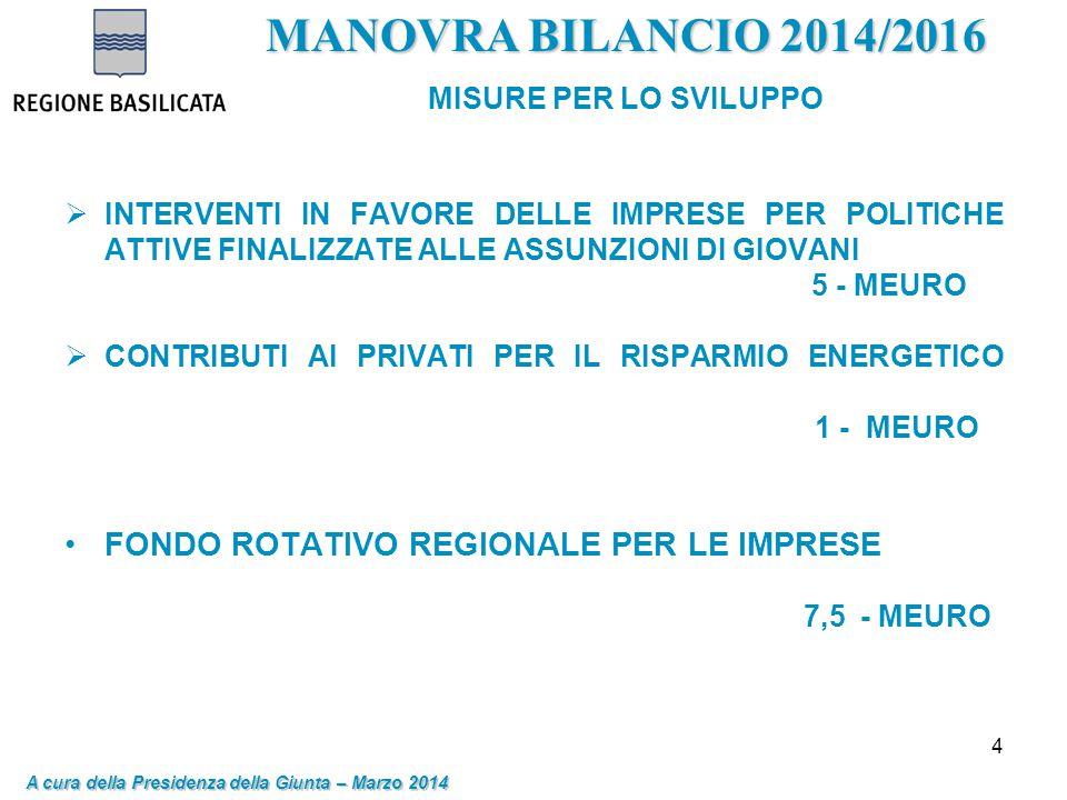 4 MANOVRA BILANCIO 2014/2016 MISURE PER LO SVILUPPO  INTERVENTI IN FAVORE DELLE IMPRESE PER POLITICHE ATTIVE FINALIZZATE ALLE ASSUNZIONI DI GIOVANI 5