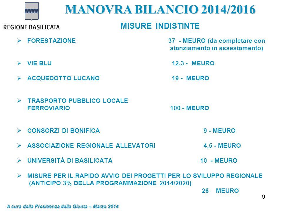 9 MANOVRA BILANCIO 2014/2016 MISURE INDISTINTE  FORESTAZIONE 37 - MEURO (da completare con stanziamento in assestamento)  VIE BLU 12,3 - MEURO  ACQ