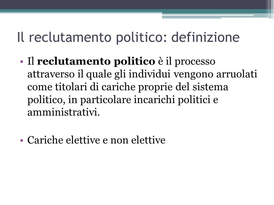 Il reclutamento politico: definizione Il reclutamento politico è il processo attraverso il quale gli individui vengono arruolati come titolari di cariche proprie del sistema politico, in particolare incarichi politici e amministrativi.