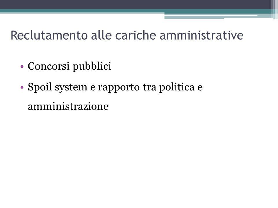 Reclutamento alle cariche amministrative Concorsi pubblici Spoil system e rapporto tra politica e amministrazione