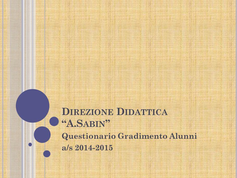 D IREZIONE D IDATTICA A.S ABIN Questionario Gradimento Alunni a/s 2014-2015