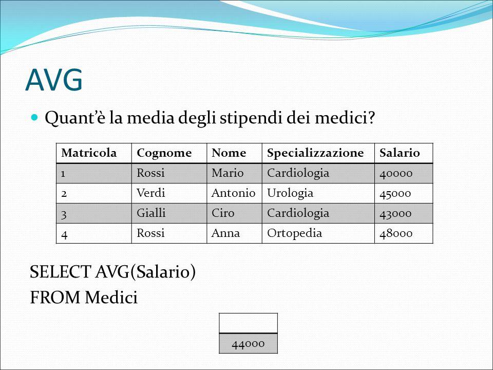 AVG Quant'è la media degli stipendi dei medici.