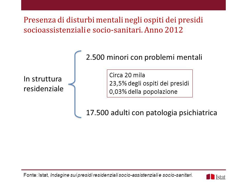 Presenza di disturbi mentali negli ospiti dei presidi socioassistenziali e socio-sanitari.