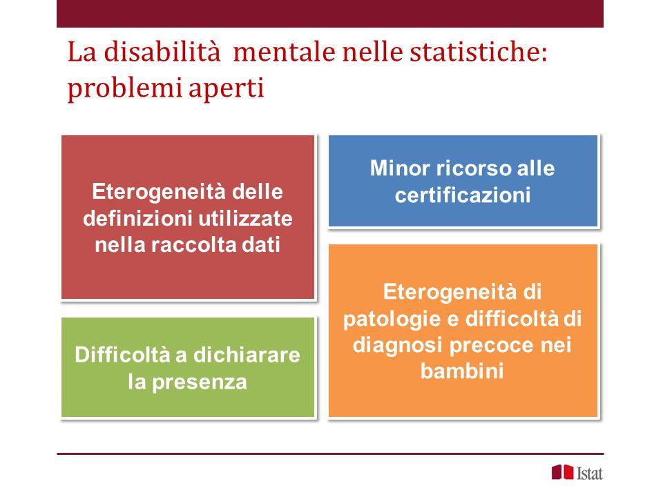 La disabilità mentale nelle statistiche: problemi aperti Eterogeneità delle definizioni utilizzate nella raccolta dati Minor ricorso alle certificazioni Difficoltà a dichiarare la presenza Eterogeneità di patologie e difficoltà di diagnosi precoce nei bambini