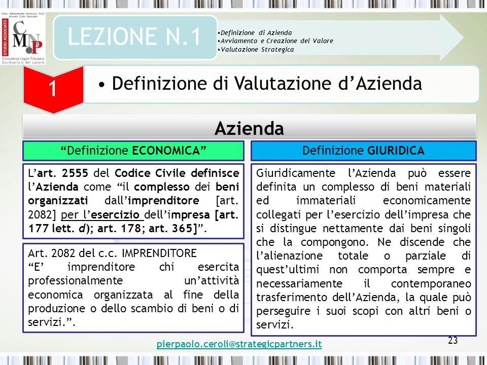 pierpaolo.ceroli@strategicpartners.it 23 Azienda Definizione di Azienda Avviamento e Creazione del Valore Valutazione Strategica LEZIONE N.1 1 Definizione di Valutazione d'Azienda Definizione ECONOMICA Definizione GIURIDICA L'art.