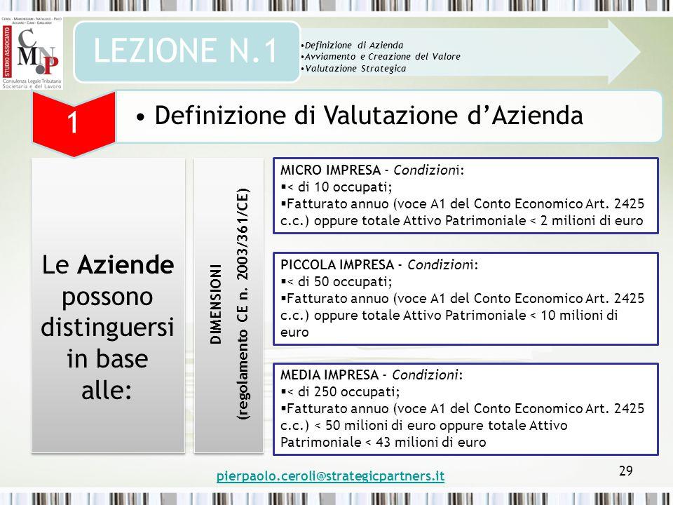 pierpaolo.ceroli@strategicpartners.it 29 Le Aziende possono distinguersi in base alle: Definizione di Azienda Avviamento e Creazione del Valore Valutazione Strategica LEZIONE N.1 1 Definizione di Valutazione d'Azienda DIMENSIONI (regolamento CE n.