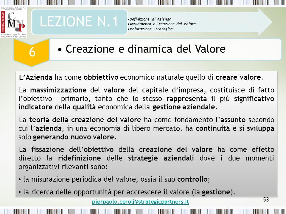 53 L'Azienda ha come obbiettivo economico naturale quello di creare valore.