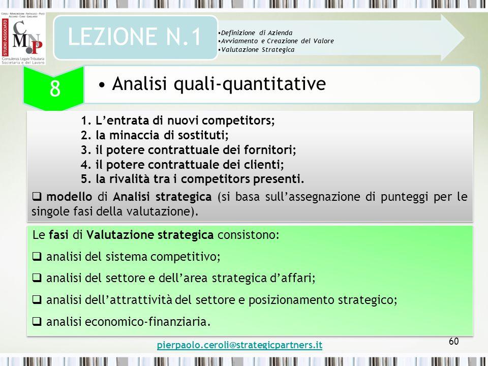 60 Le fasi di Valutazione strategica consistono:  analisi del sistema competitivo;  analisi del settore e dell'area strategica d'affari;  analisi dell'attrattività del settore e posizionamento strategico;  analisi economico-finanziaria.