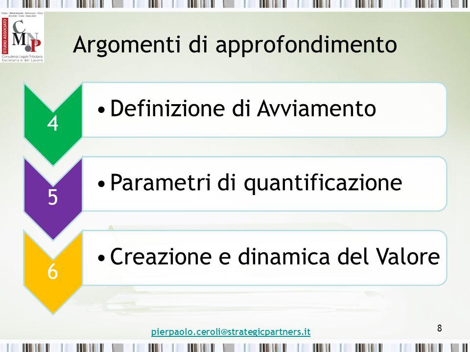 Argomenti di approfondimento 4 Definizione di Avviamento 5 Parametri di quantificazione 6 Creazione e dinamica del Valore pierpaolo.ceroli@strategicpartners.it 8