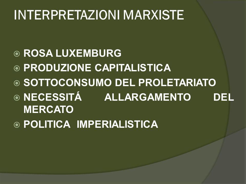 INTERPRETAZIONI MARXISTE  LENIN  DOMINIO DEL CAPITALE FINANZIARIO  FORMAZIONE DI MONOPOLI INTERNAZIONALI  SPARTIZIONE IN AREE DI INFLUENZA  CADUTA TENDENZIALE DEL SAGGIO MEDIO DI PROFITTO  CONFLITTI INTERNAZIONALI (GUERRE)  CROLLO CAPITALISMO = FINE IMPERIALISMO