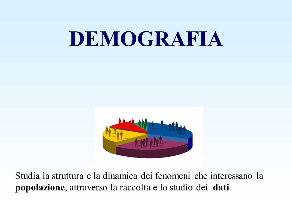 DEMOGRAFIA Studia la struttura e la dinamica dei fenomeni che interessano la popolazione, attraverso la raccolta e lo studio dei dati