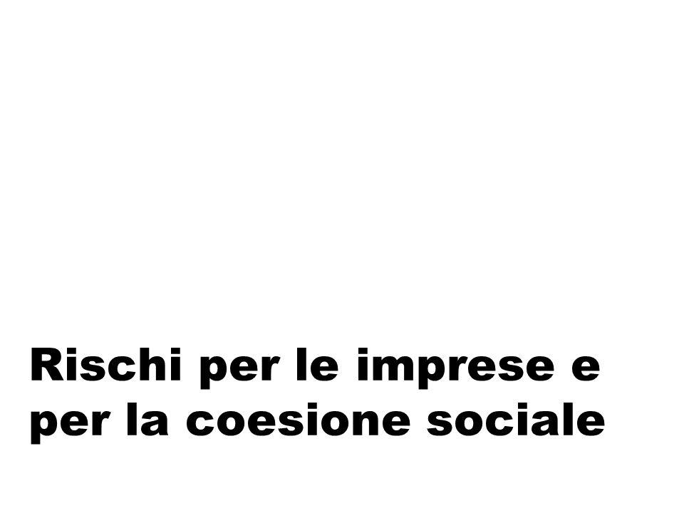Rischi per le imprese e per la coesione sociale