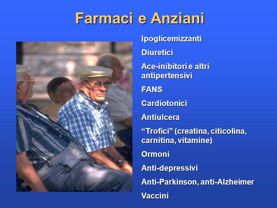 IpoglicemizzantiDiuretici Ace-inibitori e altri antipertensivi FANSCardiotoniciAntiulcera Trofici (creatina, citicolina, carnitina, vitamine) OrmoniAnti-depressivi Anti-Parkinson, anti-Alzheimer Vaccini Farmaci e Anziani