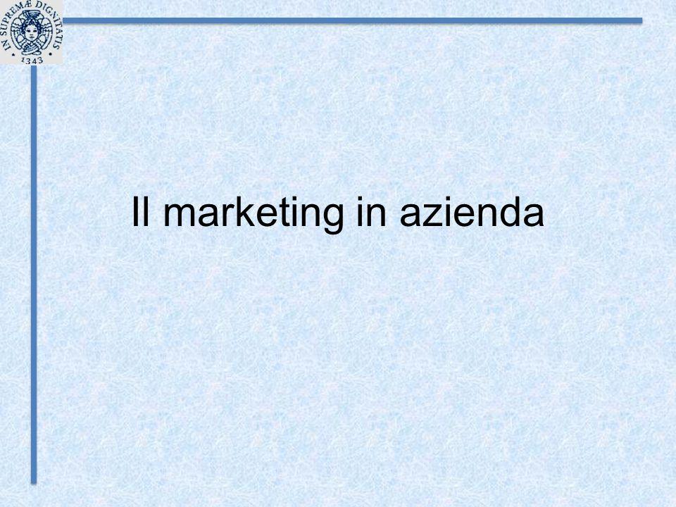Cos'è il marketing.