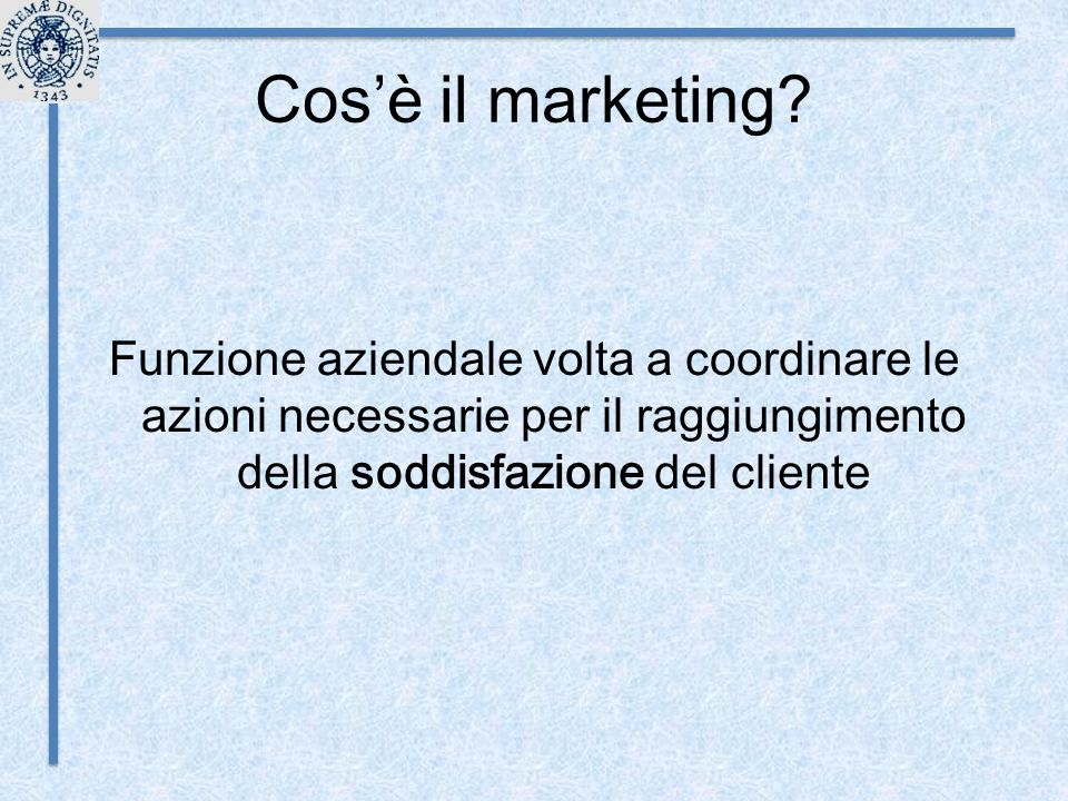 Cos'è il marketing.