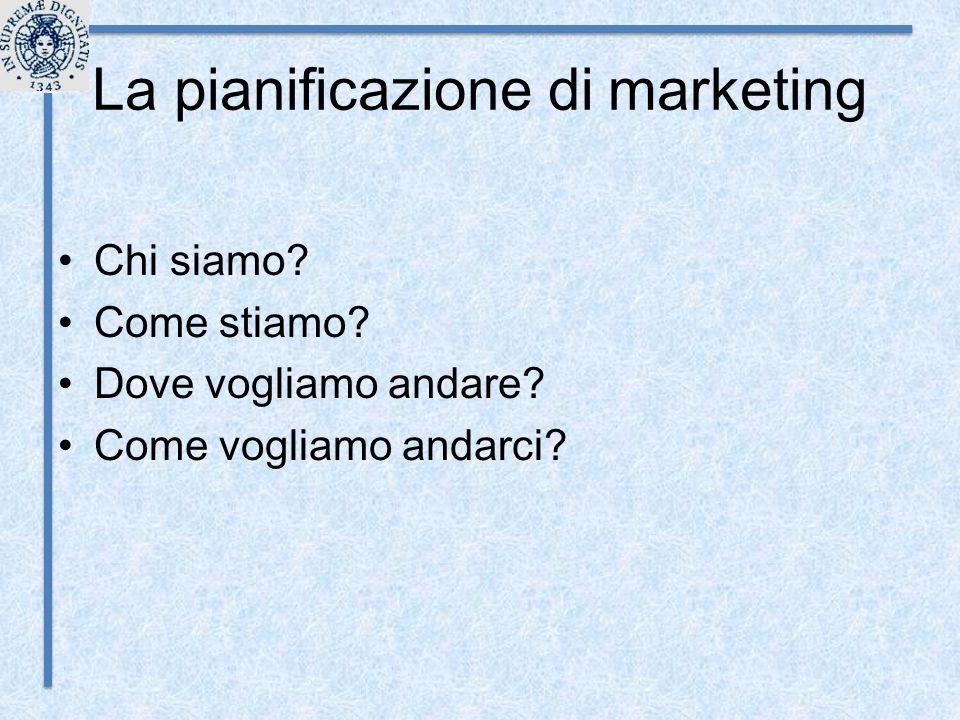 La pianificazione di marketing Chi siamo? Come stiamo? Dove vogliamo andare? Come vogliamo andarci?