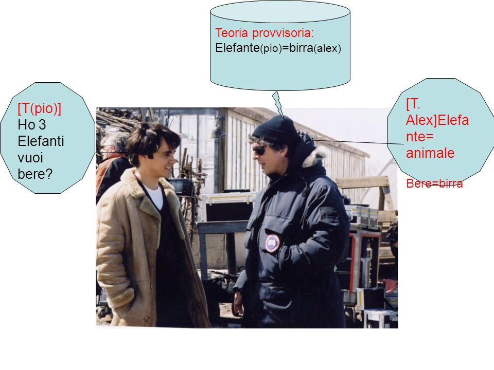 [T(pio)] Ho 3 Elefanti vuoi bere? [T. Alex]Elefa nte= animale Bere=birra Teoria provvisoria: Elefante (pio) =birra (alex)