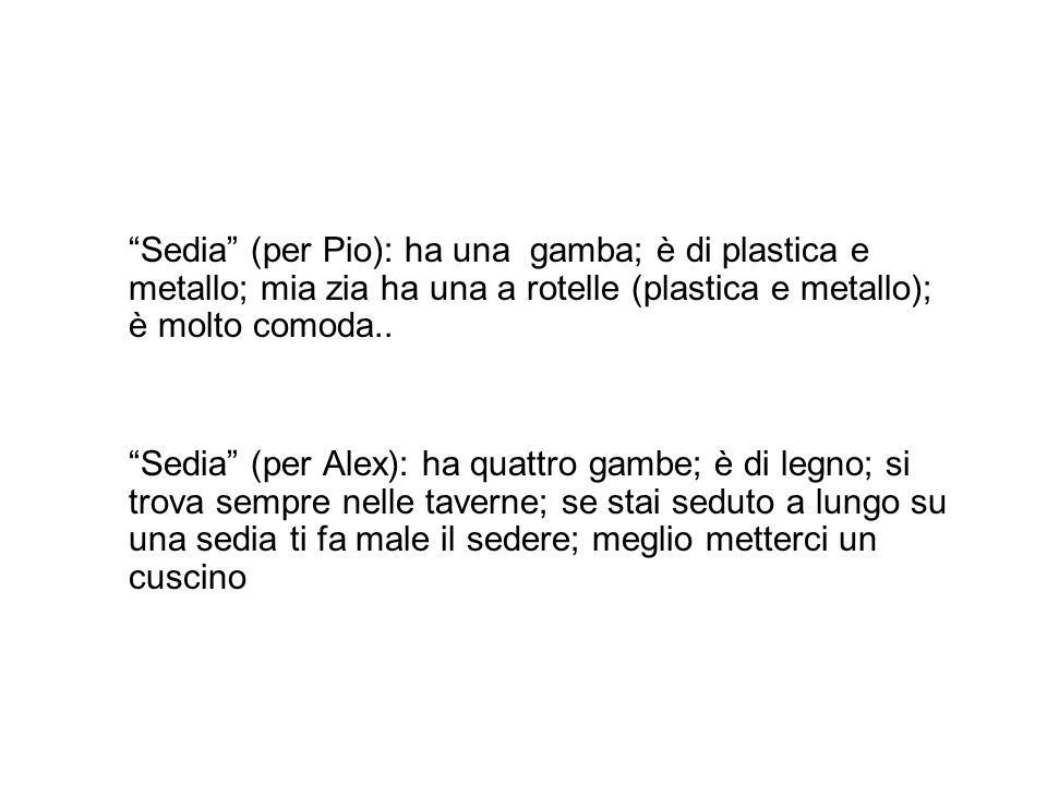 """""""Sedia"""" (per Pio): ha una gamba; è di plastica e metallo; mia zia ha una a rotelle (plastica e metallo); è molto comoda.. """"Sedia"""" (per Alex): ha quatt"""