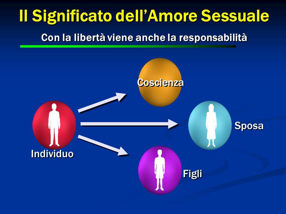 Coscienza Figli Sposa Individuo Il Significato dell'Amore Sessuale Con la libertà viene anche la responsabilità Il Significato dell'Amore Sessuale Con