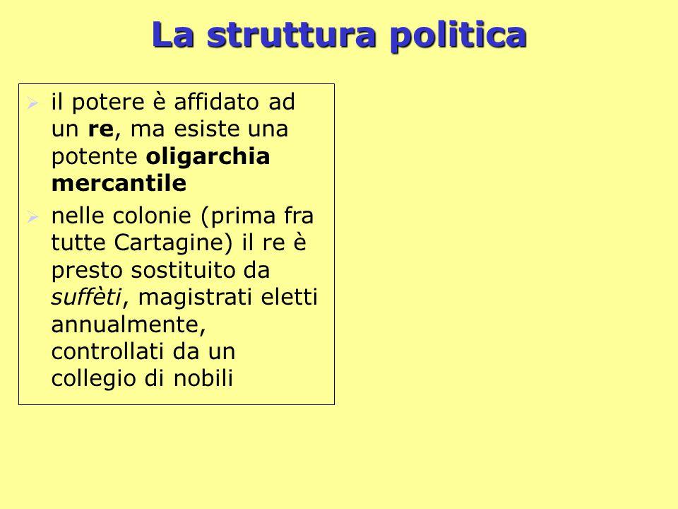 La struttura politica  il potere è affidato ad un re, ma esiste una potente oligarchia mercantile  nelle colonie (prima fra tutte Cartagine) il re è presto sostituito da suffèti, magistrati eletti annualmente, controllati da un collegio di nobili