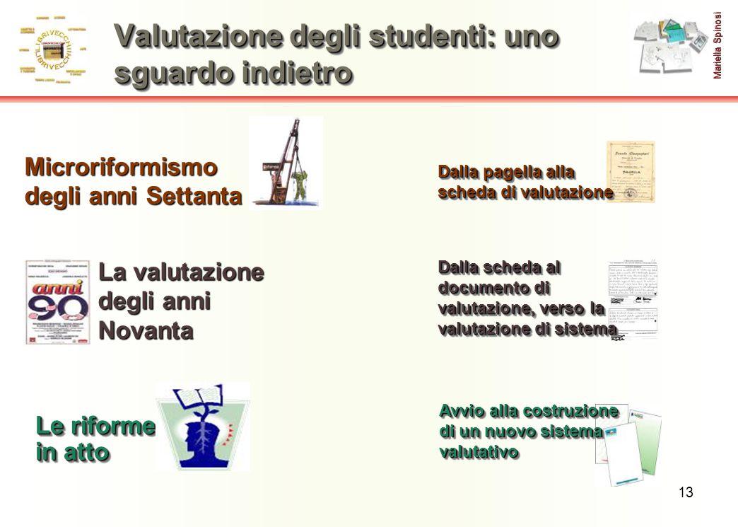 13 Valutazione degli studenti: uno sguardo indietro Le riforme in atto Dalla pagella alla scheda di valutazione Dalla scheda al documento di valutazio