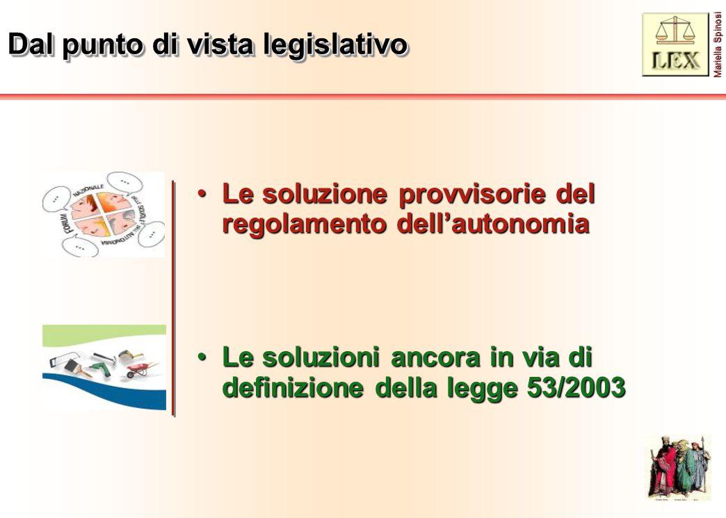 17 Dal punto di vista legislativo Le soluzione provvisorie del regolamento dell'autonomiaLe soluzione provvisorie del regolamento dell'autonomia Le soluzioni ancora in via di definizione della legge 53/2003Le soluzioni ancora in via di definizione della legge 53/2003 Mariella Spinosi