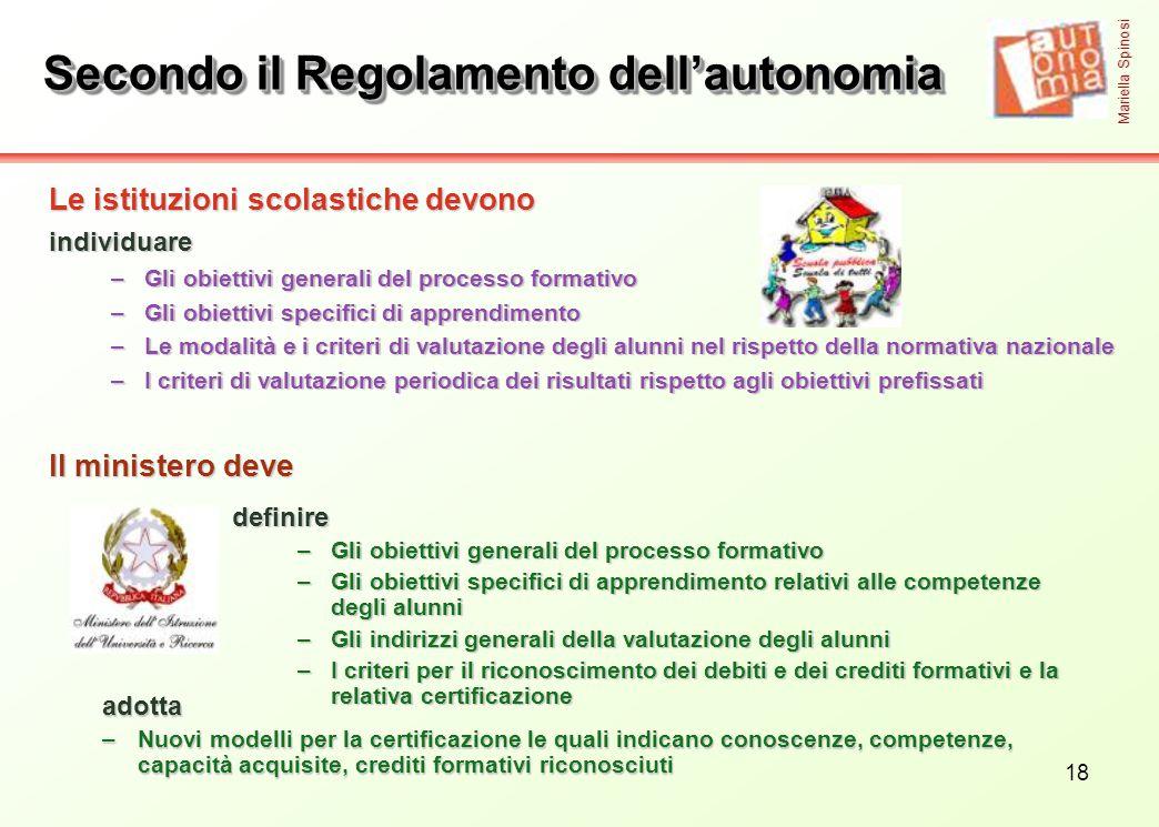 18 Secondo il Regolamento dell'autonomia individuare –Gli obiettivi generali del processo formativo –Gli obiettivi specifici di apprendimento –Le moda