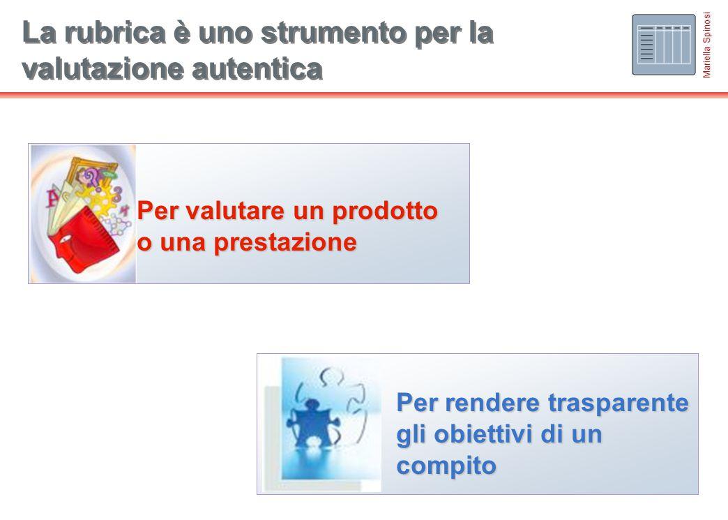 35 La rubrica è uno strumento per la valutazione autentica Mariella Spinosi Per rendere trasparente gli obiettivi di un compito Per valutare un prodotto o una prestazione