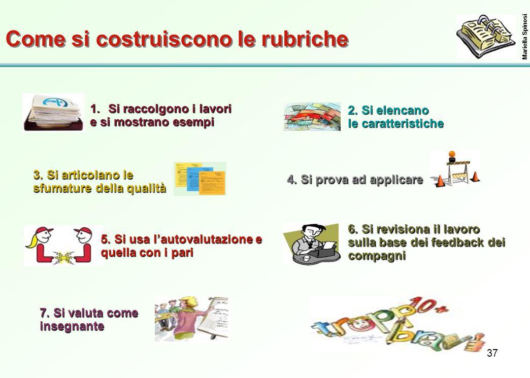 37 Come si costruiscono le rubriche Mariella Spinosi 1.Si raccolgono i lavori e si mostrano esempi 2.
