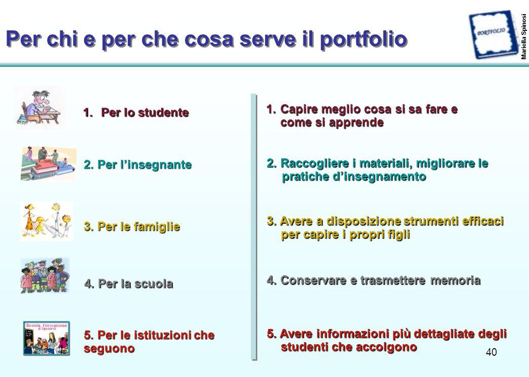 40 Per chi e per che cosa serve il portfolio Mariella Spinosi 1.Capire meglio cosa si sa fare e come si apprende 2. Per l'insegnante 3. Per le famigli