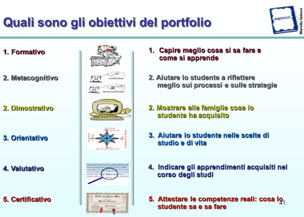 41 Quali sono gli obiettivi del portfolio Mariella Spinosi 1.Capire meglio cosa si sa fare e come si apprende 2. Metacognitivo 3. Orientativo 4. Valut