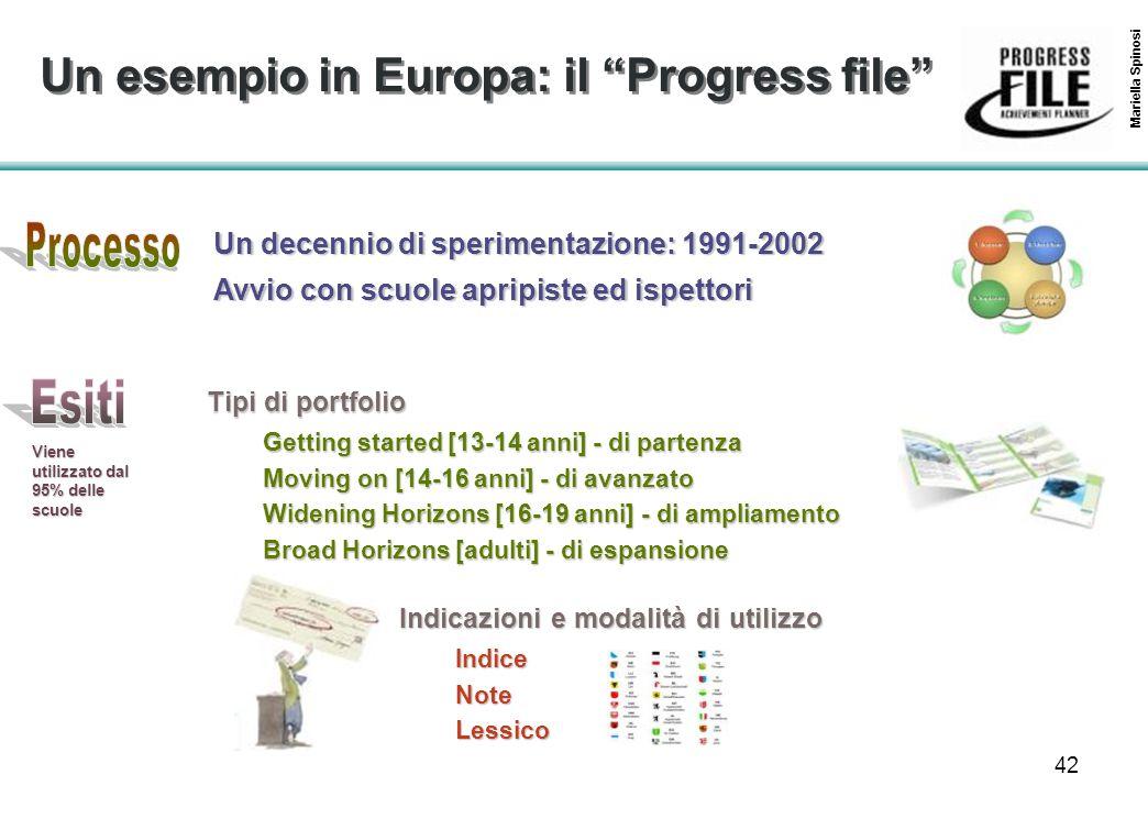 """42 Indicazioni e modalità di utilizzo IndiceNoteLessico Un esempio in Europa: il """"Progress file"""" Un decennio di sperimentazione: 1991-2002 Avvio con s"""