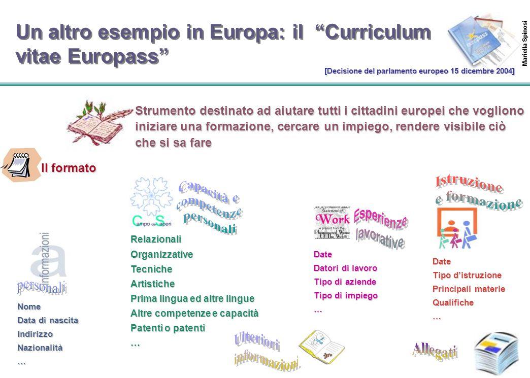 """44 Un altro esempio in Europa: il """"Curriculum vitae Europass"""" Strumento destinato ad aiutare tutti i cittadini europei che vogliono iniziare una forma"""