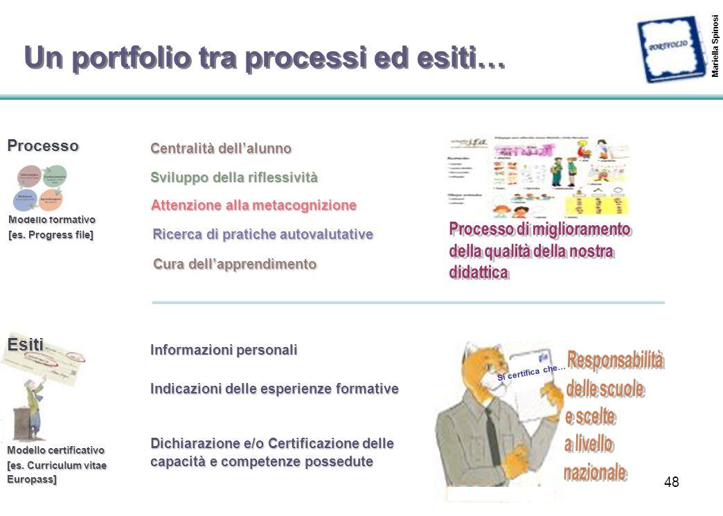 48 Mariella Spinosi Processo Modello formativo [es. Progress file] Modello certificativo [es. Curriculum vitae Europass] Centralità dell'alunno Inform