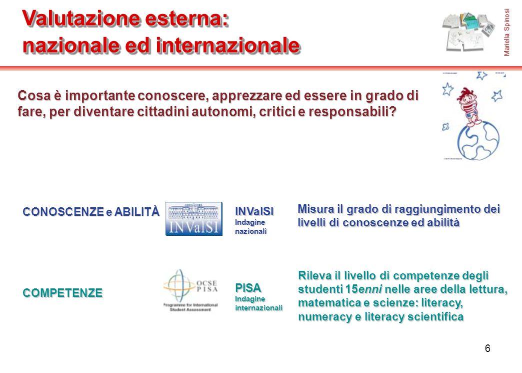 6 Valutazione esterna: nazionale ed internazionale Valutazione esterna: nazionale ed internazionale Cosa è importante conoscere, apprezzare ed essere