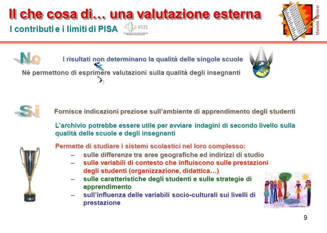 9 Il che cosa di… una valutazione esterna I contributi e i limiti di PISA I risultati non determinano la qualità delle singole scuole Fornisce indicaz