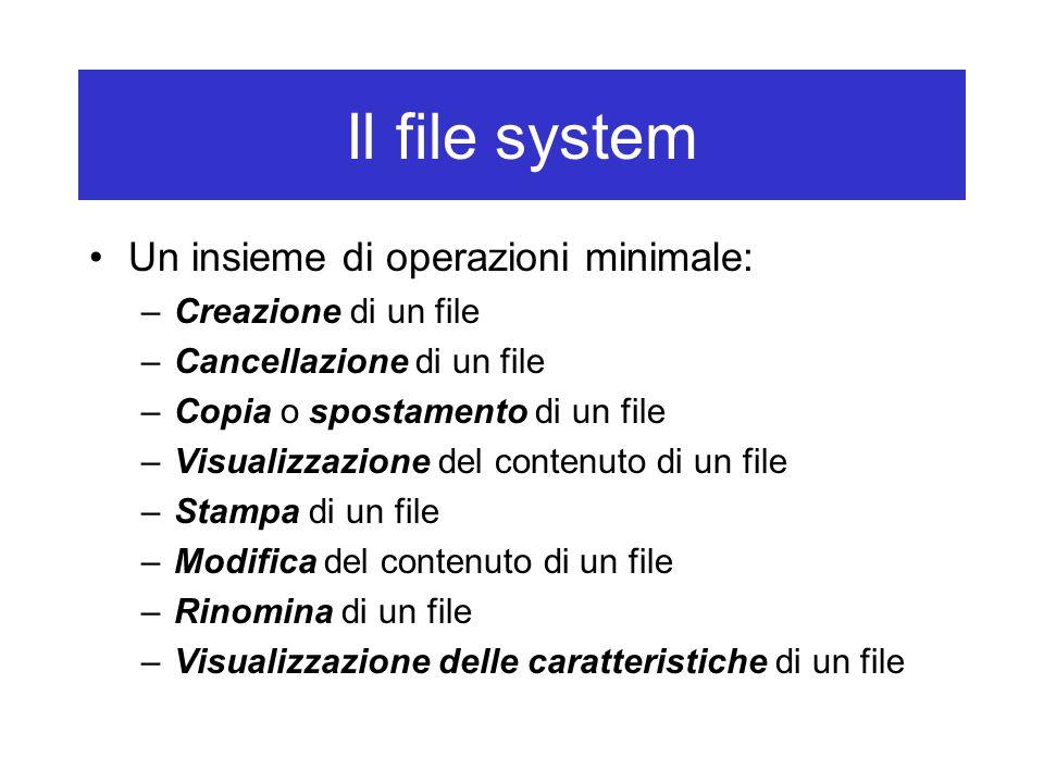 Il file system Un insieme di operazioni minimale: –Creazione di un file –Cancellazione di un file –Copia o spostamento di un file –Visualizzazione del contenuto di un file –Stampa di un file –Modifica del contenuto di un file –Rinomina di un file –Visualizzazione delle caratteristiche di un file