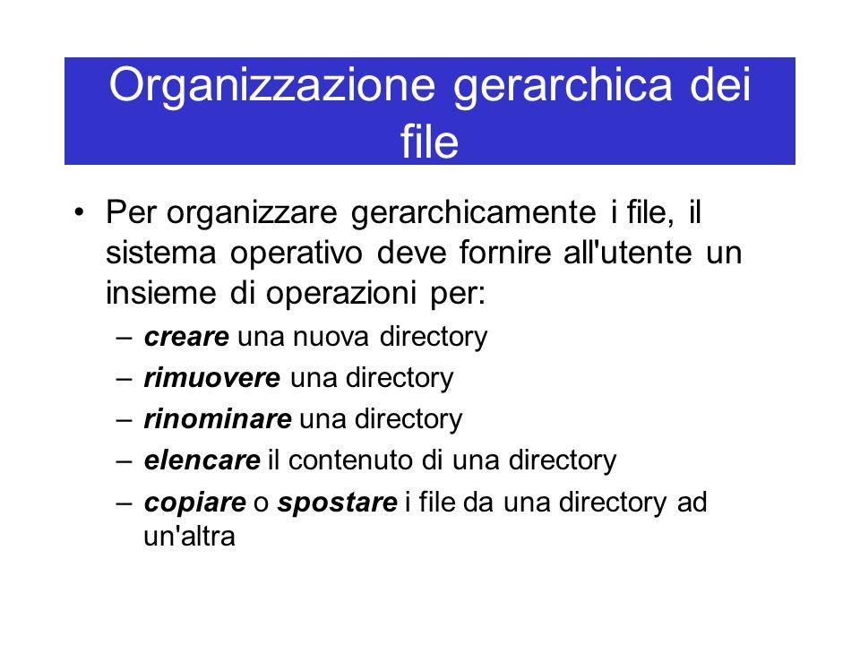 Organizzazione gerarchica dei file Per organizzare gerarchicamente i file, il sistema operativo deve fornire all utente un insieme di operazioni per: –creare una nuova directory –rimuovere una directory –rinominare una directory –elencare il contenuto di una directory –copiare o spostare i file da una directory ad un altra
