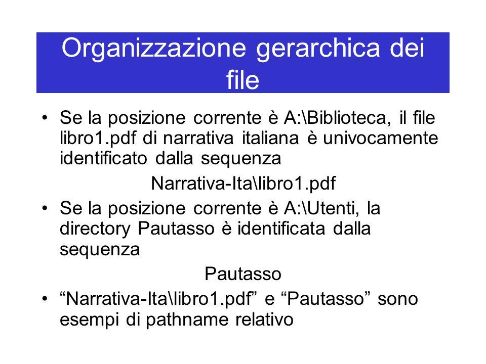 Organizzazione gerarchica dei file Se la posizione corrente è A:\Biblioteca, il file libro1.pdf di narrativa italiana è univocamente identificato dalla sequenza Narrativa-Ita\libro1.pdf Se la posizione corrente è A:\Utenti, la directory Pautasso è identificata dalla sequenza Pautasso Narrativa-Ita\libro1.pdf e Pautasso sono esempi di pathname relativo