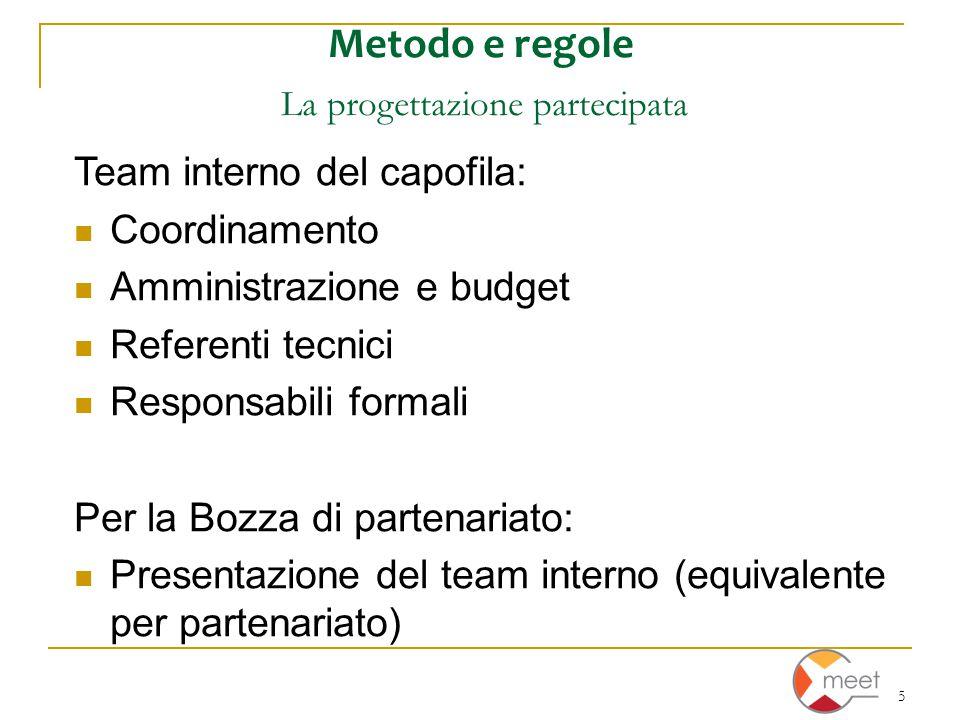 5 Metodo e regole La progettazione partecipata Team interno del capofila: Coordinamento Amministrazione e budget Referenti tecnici Responsabili formali Per la Bozza di partenariato: Presentazione del team interno (equivalente per partenariato)